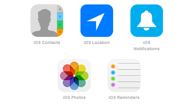 IFTTT iOS Channels