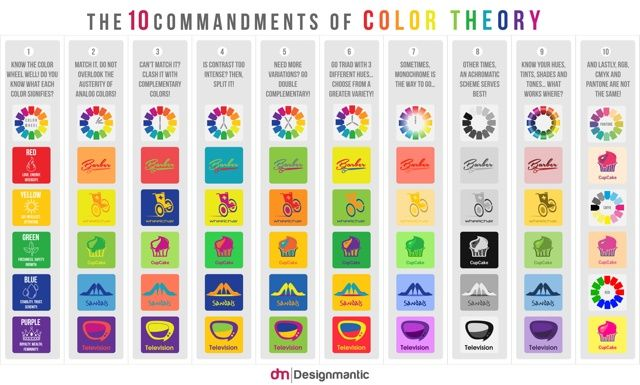 10 Powerpoint Tips for Preparing a Professional Presentation commandments colour small