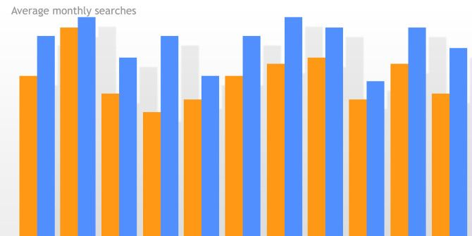 How Google Keyword Planner Tool Helps You Visualize Search Trends Better