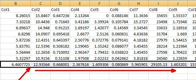 how to search just one column in excel