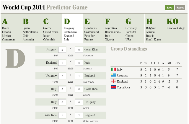 world-cup-predictor-game
