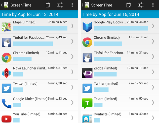 Screen Time App Usage