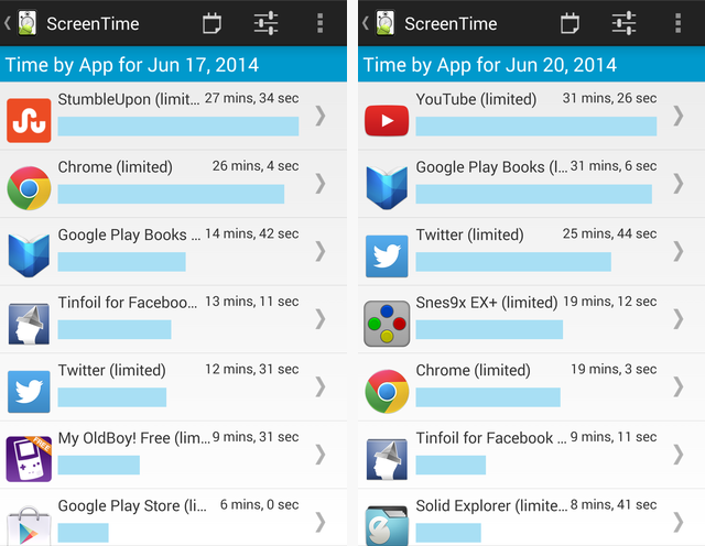 Screen Time App Usage 2
