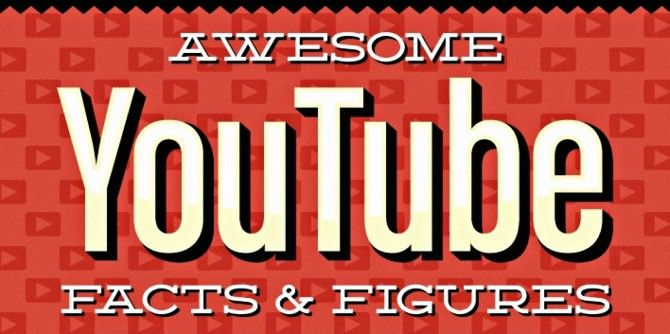 Awesome YouTube Facts and Figures