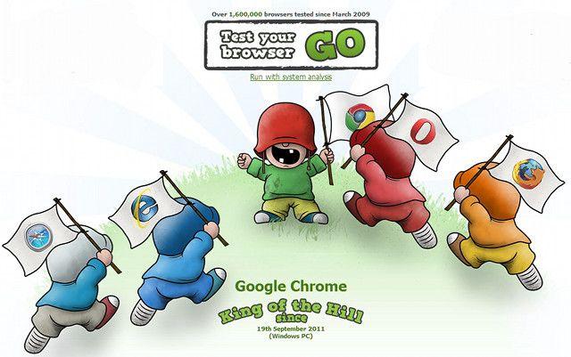 Browser Wars Firefox vs Chrome vs Opera The Definitive Benchmark