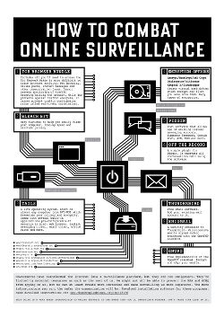 the-occupied-times-combat-surveillance