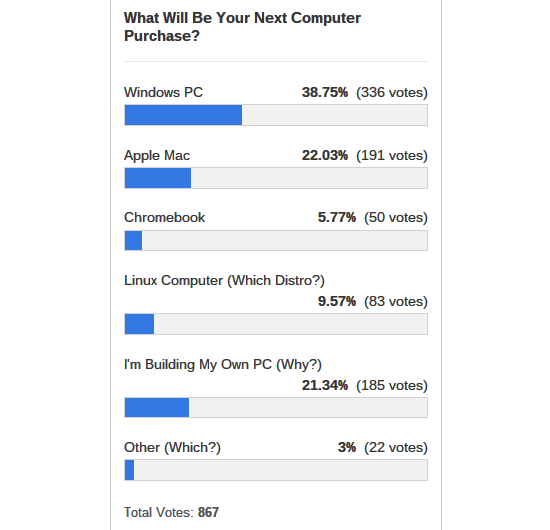 computer-purchase-poll