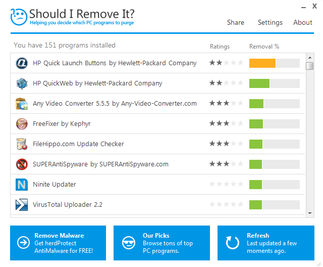 02-Should-I-Remove-It-Windows