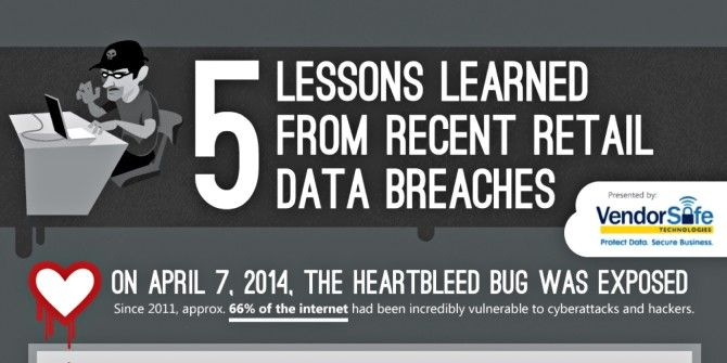 5 Important Lessons You Could Learn From Recent Data Breaches