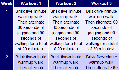no-gym-workouts-couch-to-5k-program
