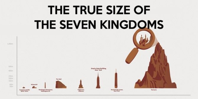 The True Size Of The Seven Kingdoms From Game Of Thrones
