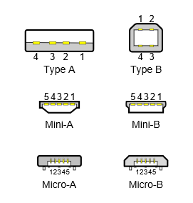 types-of-usb