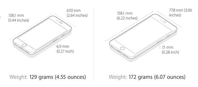 iphone 6 length should you buy the bigger iphone 6 plus 11355