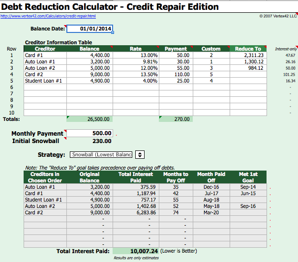 Helpful Spreadsheet Templates To Help Manage Your Finances - Personal financial records template