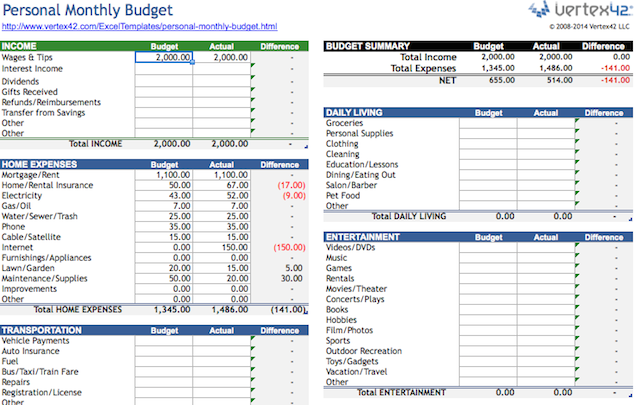 Helpful Spreadsheet Templates To Help Manage Your Finances - Personal finance excel template