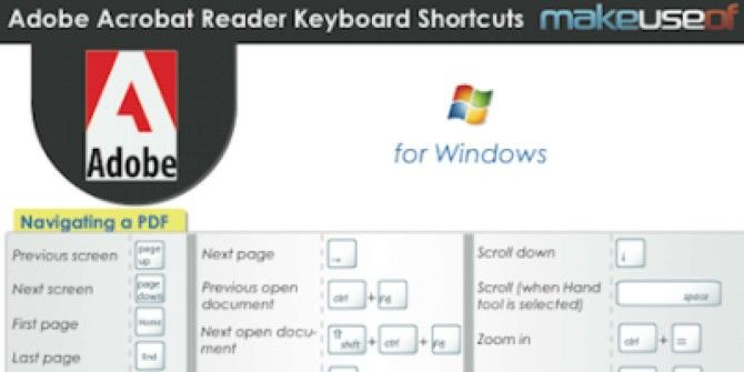Adobe Acrobat Keyboard Shortcuts [Windows]