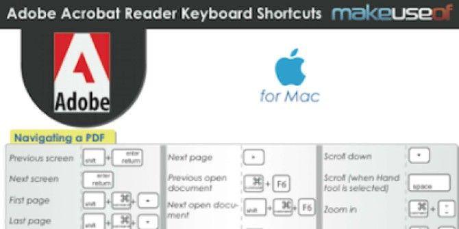 Adobe Acrobat Keyboard Shortcuts [Mac]