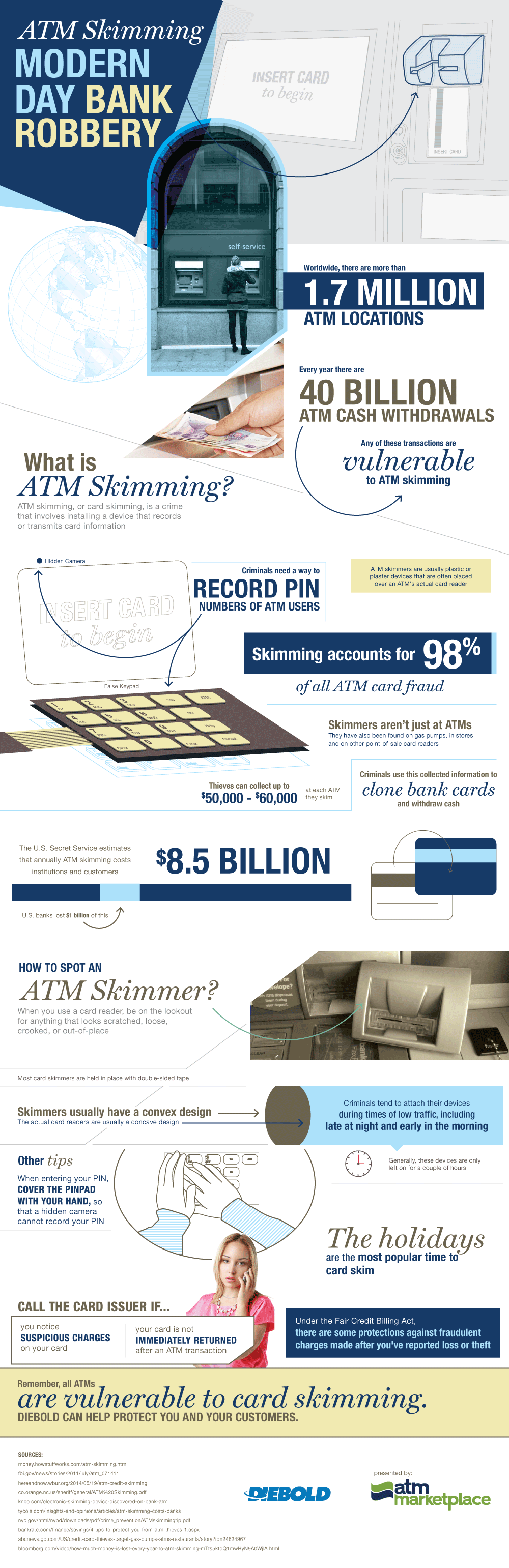 ATM-Skimming-Modern-Day-Bank-Robbery