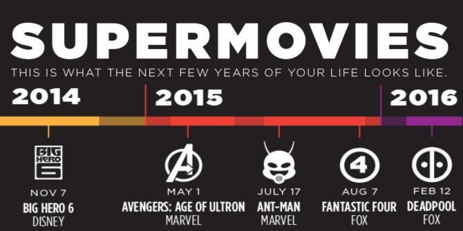Wow, There Are A Lot Of Superhero Movies Between Now And 2020