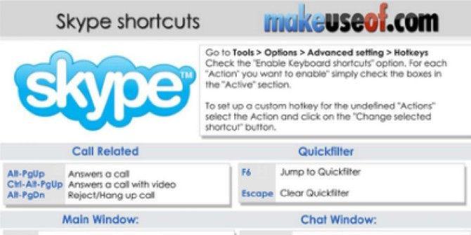 Skype Shortcuts