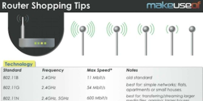 Router Shopping Tips & Tricks