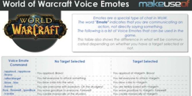 World Of Warcraft Voice Emote Shortcuts
