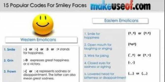 30 Codes for Chat Smileys