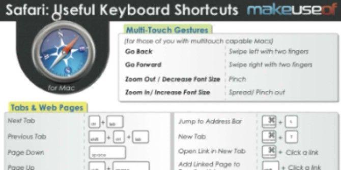 Safari for Mac Keyboard Shortcuts