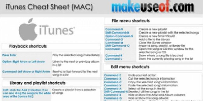 iTunes Cheat Sheet (Mac)