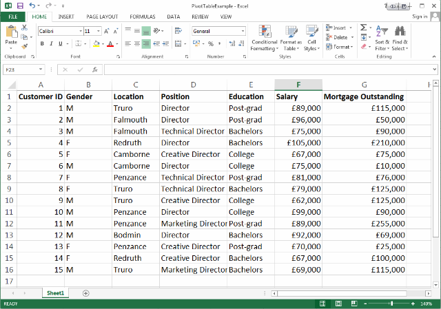 How to Use an Excel Pivot Table for Data Analysis