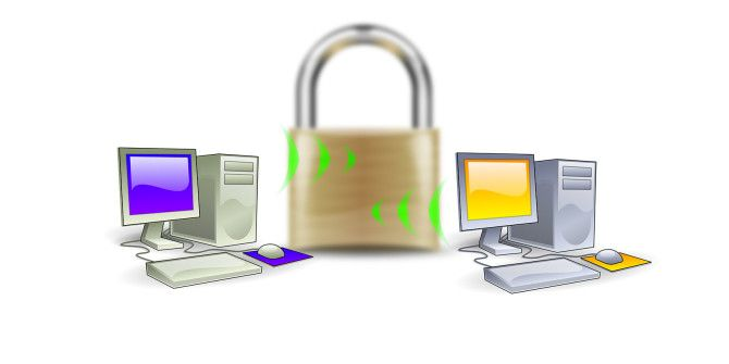 How to Use Remote Access Efficiently, Safely & Securely
