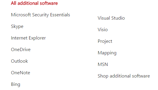Windows Store Additional Software