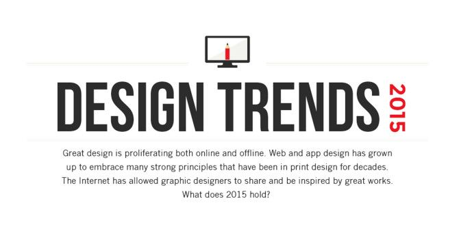 Upcoming Design Trends In 2015 – Is This The Future?