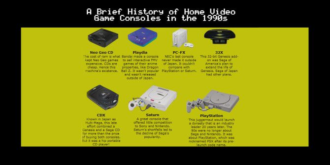 Everything You've Ever Wanted To Know About 90s Video Game Consoles