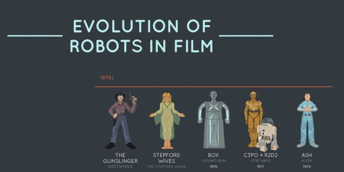 A Timeline Of The Robots In Films