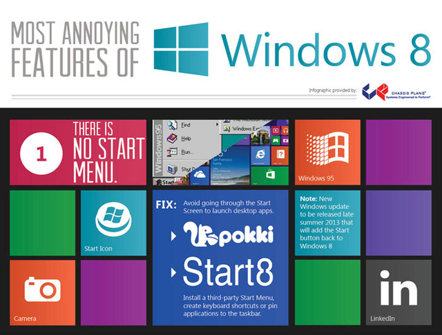 3 Most Annoying Features of Windows 8