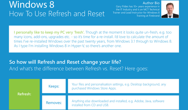 7 Windows 8 - How To Use Refresh And Reset