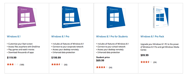 Windows-8-prices