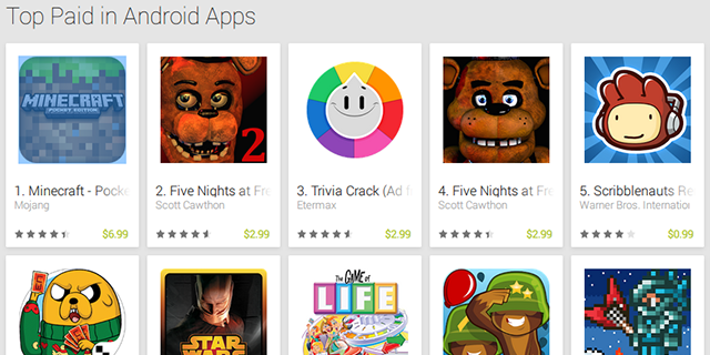android-piracy-rates-play-store