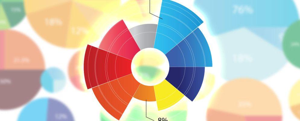 4 Data Visualization Tools for Captivating Data Journalism