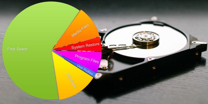 Need A Disk Cleanup? Visualize What Takes Up Space On Your Windows PC