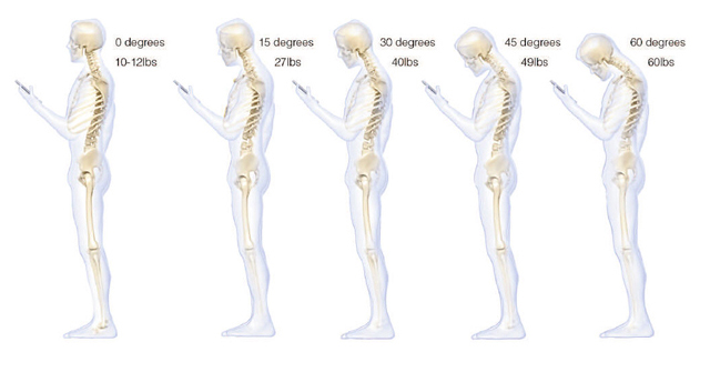 how-your-smartphone-is-affecting-your-mind-and-body-science-text-neck