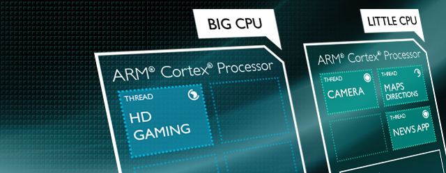 quad-core-octa-core-android-processors-explained-big-little-arm