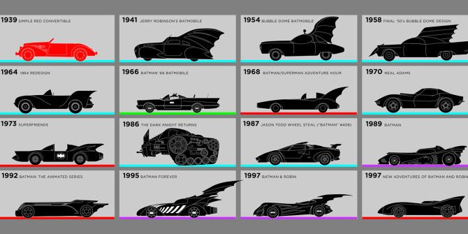 Everything You Ever Wanted To Know About The Batmobile