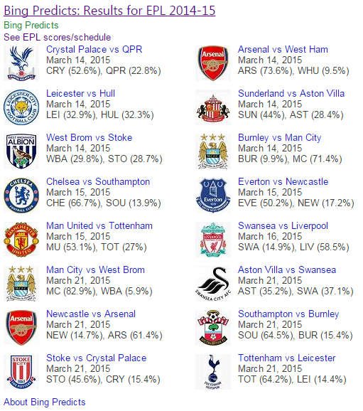 Bing EPL Predictions