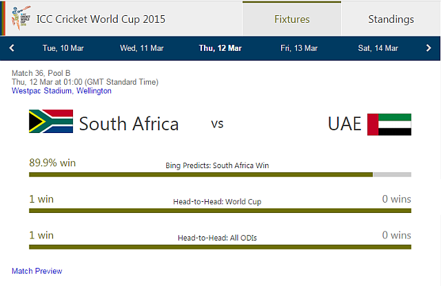 Bing ICC WC Predictions