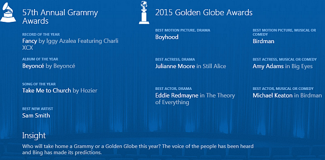 Bing Predicts 2015 Awards