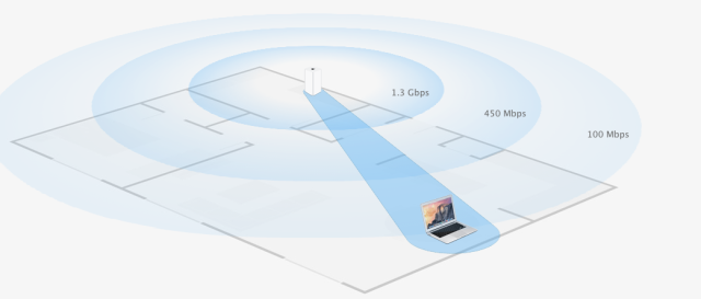 "Image from Apple.com explaining the AirPort Extreme with 802.11ac ""beamforming"" technology."