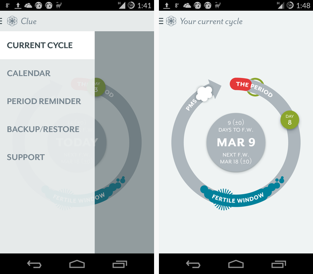 Track Your Menstrual Cycle: The 2 Best Apps For Tracking Your Period