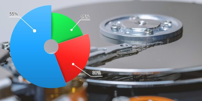 Linux Disk Space: How to Visualize Your Usage